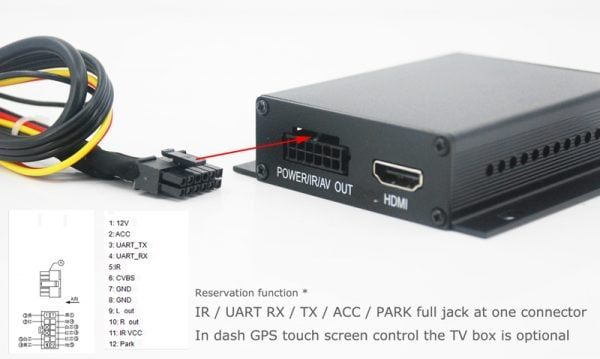 one tuner MPEG4 car DVB-T receiver 5 -