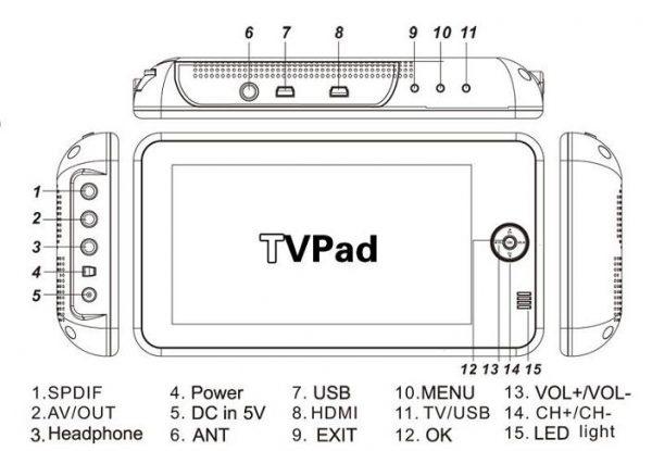 7 inch handheld HD wireless COFDM receiver portable 6 -