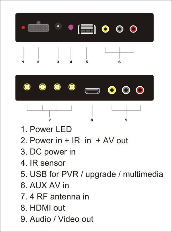DVB-T24 Car DVB-T2 TV Receiver 4 Tuner 4 Antenna 5 -