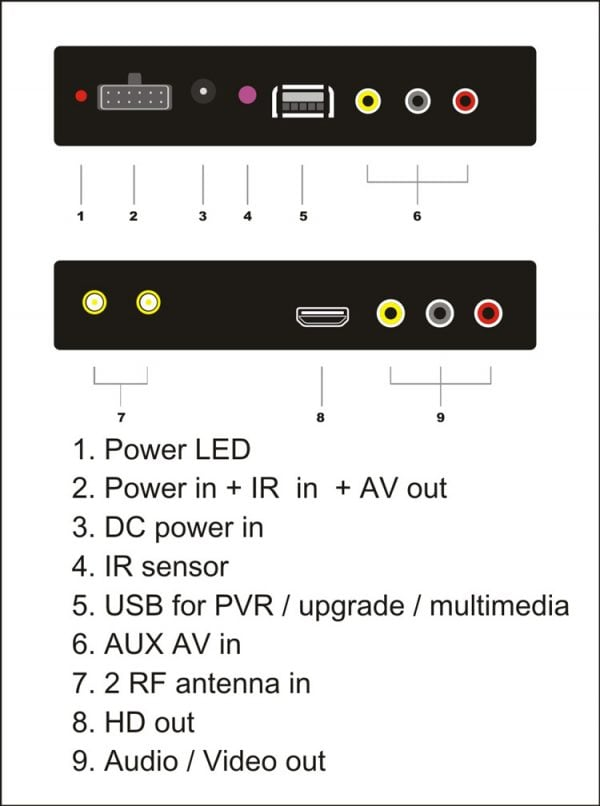 Car DVB-T2 DVB-T MULTI PLP Digital TV Receiver 9 -