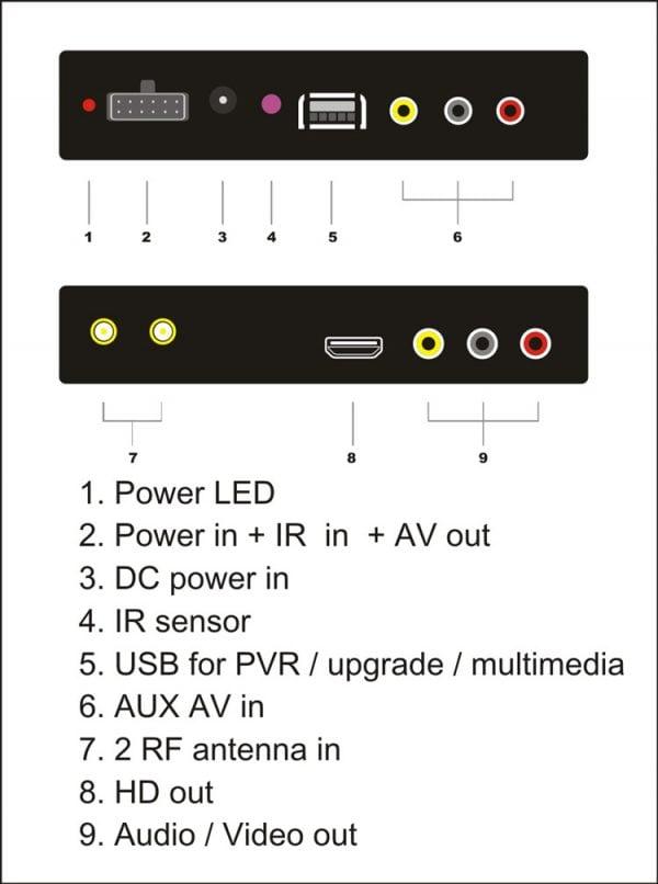 combo receiver dvb-t dvb-t2 cable set top box price 8 -