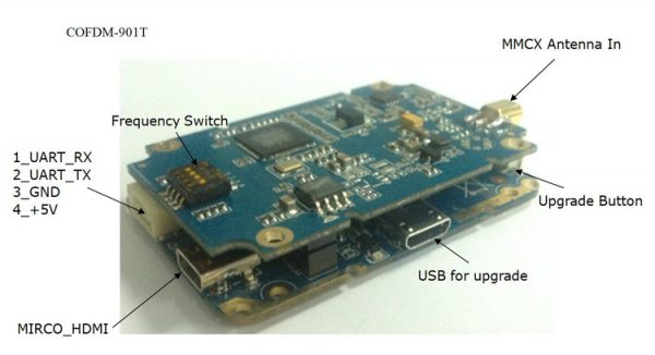 cofdm transmitter wireless video modulator 10 -
