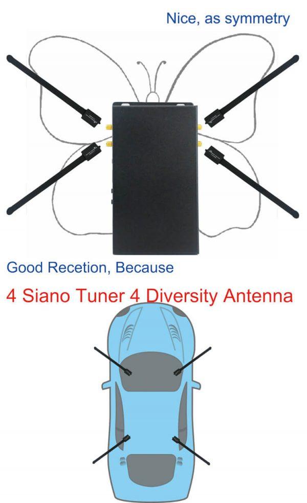 Deutschland Car DVB-T2 H265 4 Tuner 4 Diversity Antenna mobile High Speed digital receiver 2 -