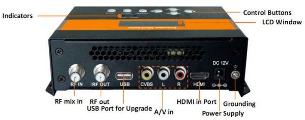ISDB-T Encoder Modulator VCAN1474 1 -