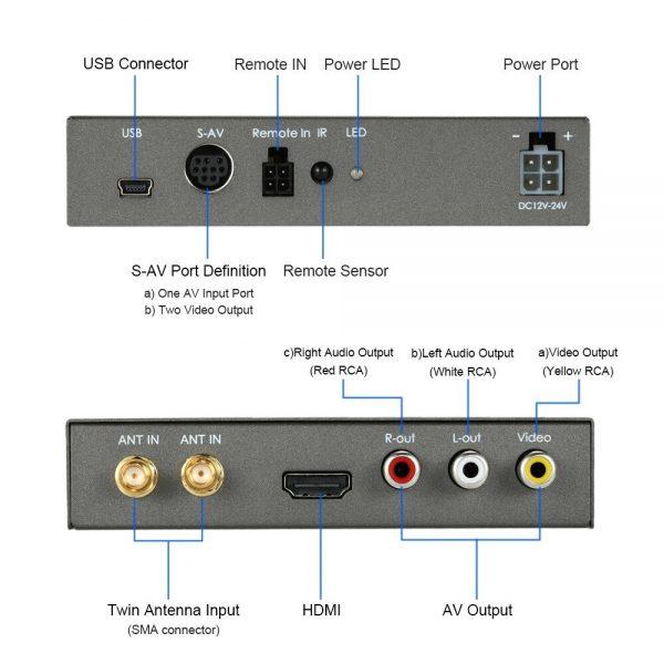 Car ISDB Digital TV 2 antenna ISDB-T Mobile Digital TV Decoder Receiver for Japan brazil chile Peru High-Speed Full Segment Dual Antenna 1 -